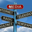 Media Signpost Showing Internet Television Newspapers Magazines - ストック写真