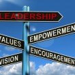 Stock Photo: Leadership Signpost Showing Vision Values Empowerment and Encour
