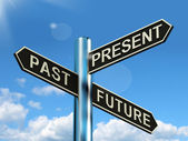 Past Present And Future Signpost Showing Evolution Destiny Or Ag — Stock Photo