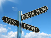 Loss Profit Or Break Even Signpost Showing Investment Earnings A — Stock Photo
