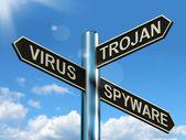 Virus Trojan Spyware Signpost Showing Internet Or Computer Threa — Stock Photo