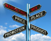 Marketing Mix Signpost With Place Price Product And Promotion — Stock Photo