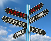 Weight Loss Signpost Showing Fiber Exercise Fruit And Calories — Stock Photo