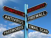 Sinalização de segurança de computador mostra segurança de internet portátil — Foto Stock