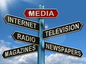 Media Signpost Showing Internet Television Newspapers Magazines — Stock Photo
