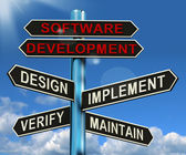Software Development Pyramid Showing Design Implement Maintain A — Foto Stock