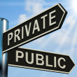 Private Or Public Directions On A Signpost - Stock Photo