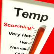 Very High Scorching Temperature Shown On A Thermostat — Stock Photo