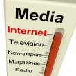 Stock Photo: Internet MediGauge Shows Marketing Alternatives Like Televisio