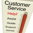 Customer Service Help Meter Shows Assistance Guidance And Suppor - Foto Stock