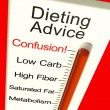 Dieting Advice Confusion Monitor Shows Diet Information And Reco — Stock Photo #8511450