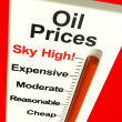 Oil Prices High Monitor Showing Expensive Fuel Costs - Stock Photo
