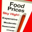 Food Prices High Monitor Showing Expensive Grocery Costs — Stock Photo #8511464