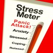 Stress Meter Showing  Panic Attack From Stress Or Worry — Stock Photo