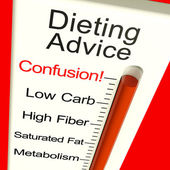 Dieting Advice Confusion Monitor Shows Diet Information And Reco — Stock Photo