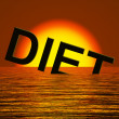 Stock Photo: Diet Word Sinking Meaning Broken Diet