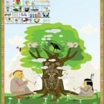 Постер, плакат: American Indians smoke