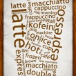 Coffe Poster — Stock Photo #8495298