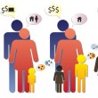 Family graphic - different phases & changing needs — Vector de stock  #10373377