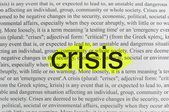 Typed text Crisis on paper — Stock Photo