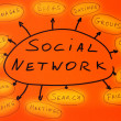 Photo: Social network conception text