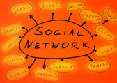 Social network conception text — Foto Stock