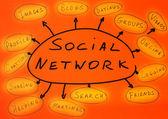 Social network conception text — Stockfoto