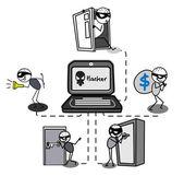 Thief hacker vector — Stock Vector