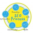 Stock Vector: SEO process Vector