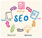 Search engine optimization vector — 图库矢量图片