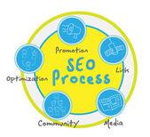 SEO process Vector — Stock Vector