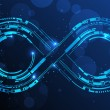 Infinity sign. Abstract technology circles lines vector background — Stock Photo #9123888