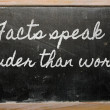 Expression - Facts speak louder than words - written on a schoo — Stock Photo
