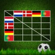 Royalty-Free Stock Photo: Soccer Ball ( Football ) Table score ,euro 2012 group B