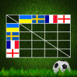 Soccer Ball ( Football ) Table score ,euro 2012 group D — Stock Photo #10727385