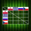 Royalty-Free Stock Photo: Soccer Ball ( Football ) Table score ,euro 2012 group A