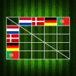 Soccer Ball ( Football ) Table score ,euro 2012 group B — Stock Photo