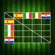 Soccer Ball ( Football ) Table score ,euro 2012 group C — Stock Photo #10727923