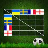 Soccer Ball ( Football ) Table score ,euro 2012 group D — Stock Photo