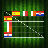 Soccer Ball ( Football ) Table score ,euro 2012 group C — Foto Stock
