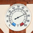 Temperature meter — Stock Photo