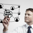 Young business man drawing a social network or globalization concept. — Stock Photo