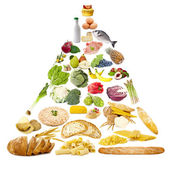 Escala gráfica de la alimentación — Stock Photo