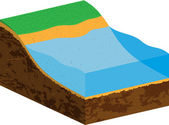 Earth cross section with water source — Stok Vektör