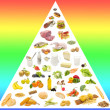 Food pyramid - Stock fotografie
