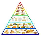 Food pyramid — Stock fotografie