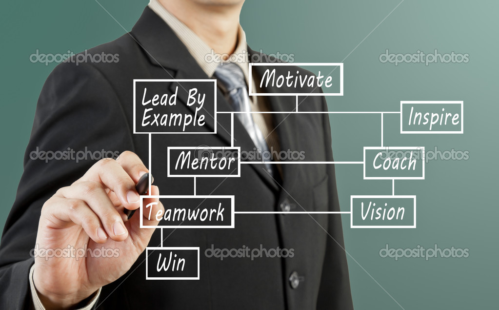 Businessman hand drawing motivate diagram  Stock Photo #10481999