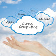 Cloud Computing and hand — Stock Photo