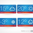 Stock Vector: Weather forecast interface