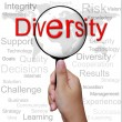 Diversity, word in Magnifying glass ,business background — Stock Photo #10213780